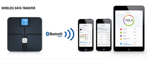Runtastic launches world's most intelligent scale