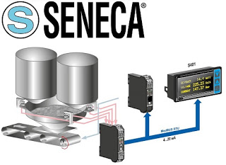 SENECA smart weighing solution with ModBUS CANopen interface