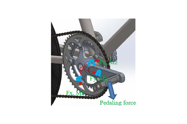 Development of Bicycle Power Meter using Strain Gauges
