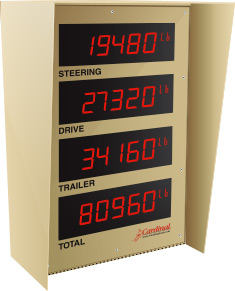 Cardinal Scale's Quad Remote Display for Multi-Platform Truck Scale Readouts